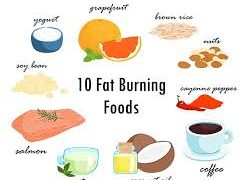 Fat Burning Foods for Women